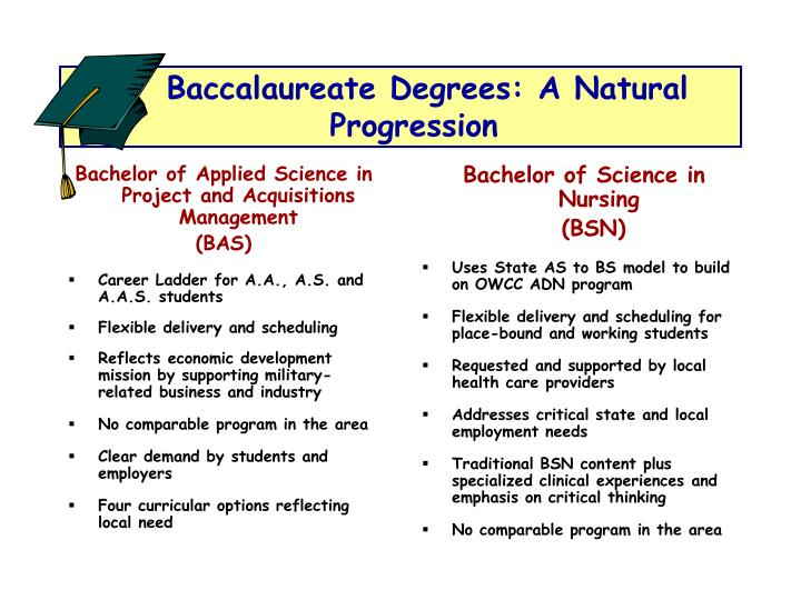 Bachelor of Applied Science in Project and Acquisitions Management