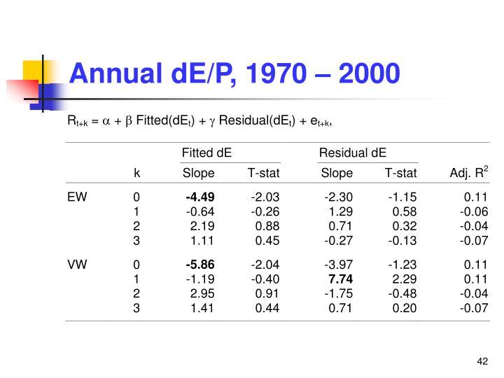 Annual dE/P, 1970 – 2000