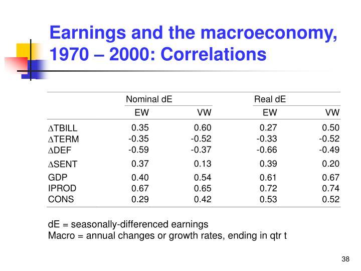 Earnings and the macroeconomy, 1970 – 2000: Correlations