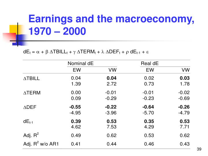 Earnings and the macroeconomy, 1970 – 2000