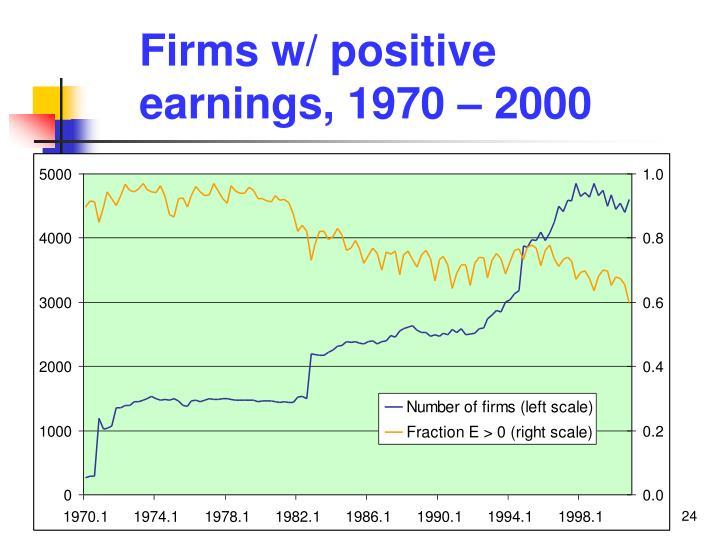 Firms w/ positive earnings, 1970 – 2000