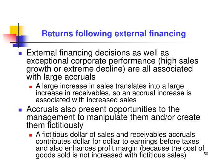 Returns following external financing