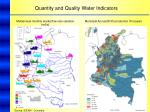 quantity and quality water indicators