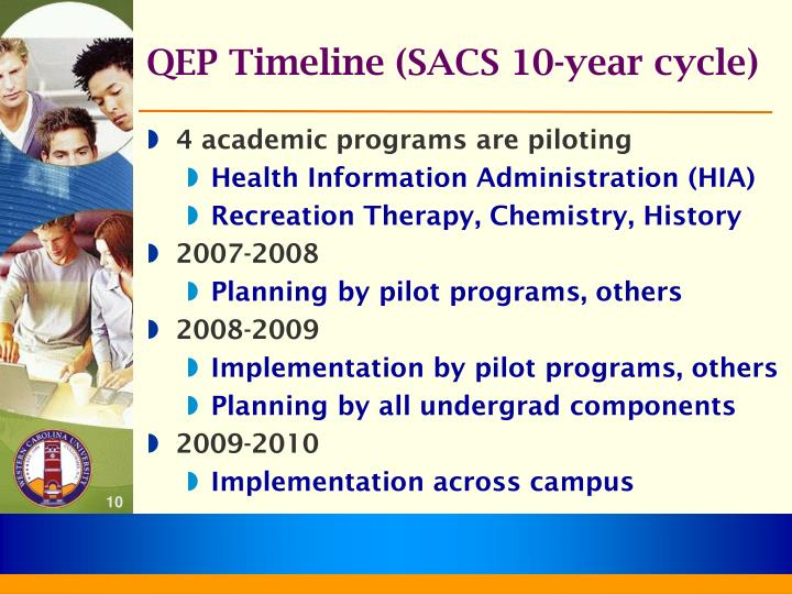 QEP Timeline (SACS 10-year cycle)