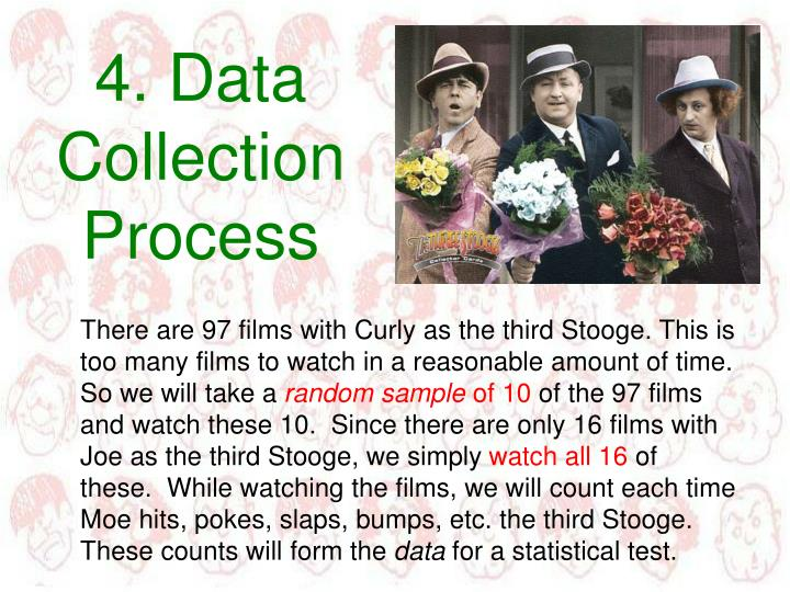 4. Data Collection Process