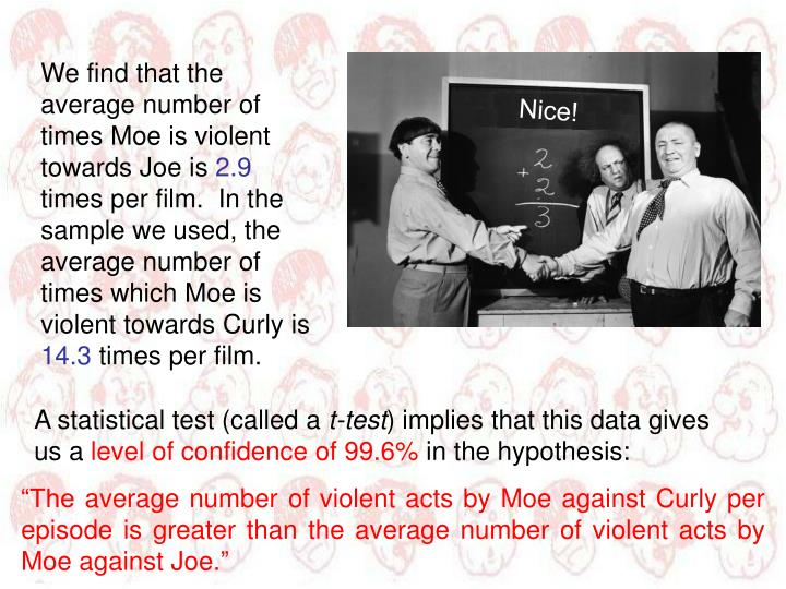 We find that the average number of times Moe is violent towards Joe is