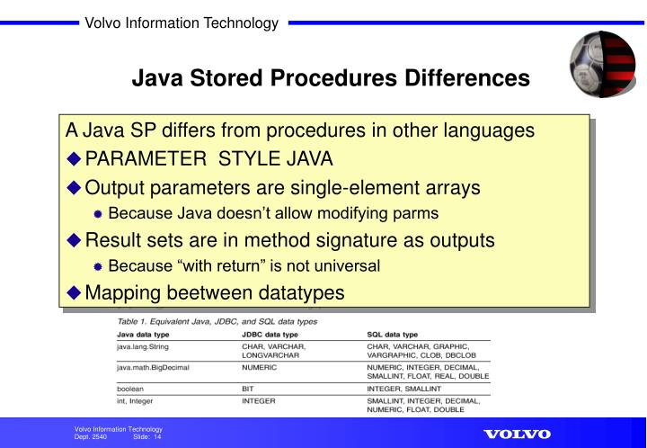 Java Stored Procedures Differences