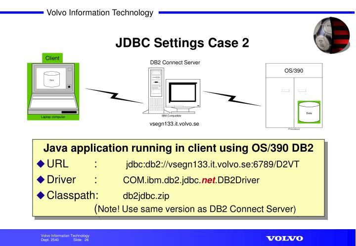 DB2 Connect Server