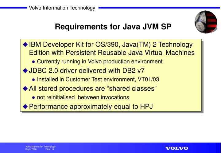 Requirements for Java JVM SP