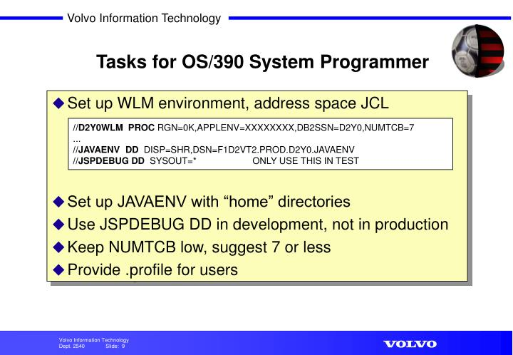 Tasks for OS/390 System Programmer