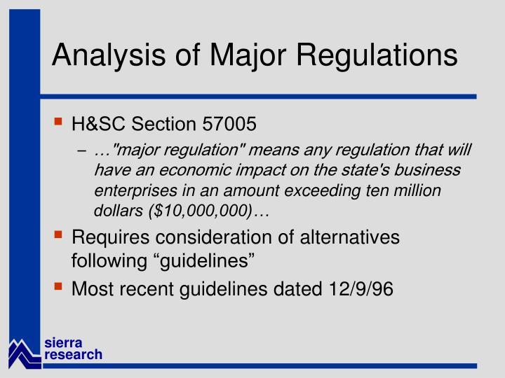 Analysis of Major Regulations