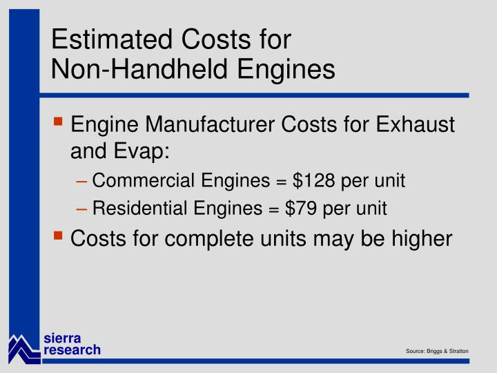 Estimated Costs for