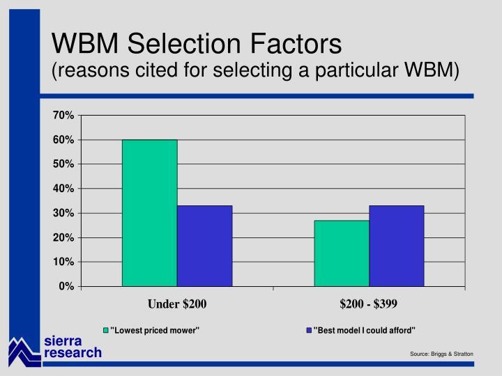 WBM Selection Factors