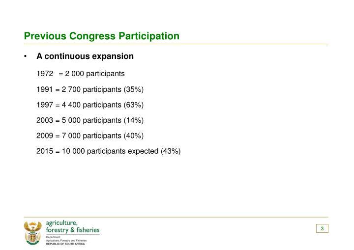 Previous Congress Participation