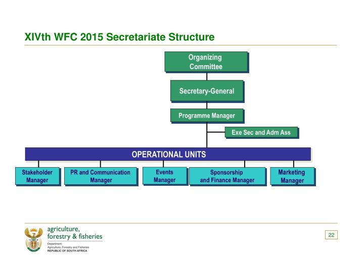 XIVth WFC 2015 Secretariate Structure