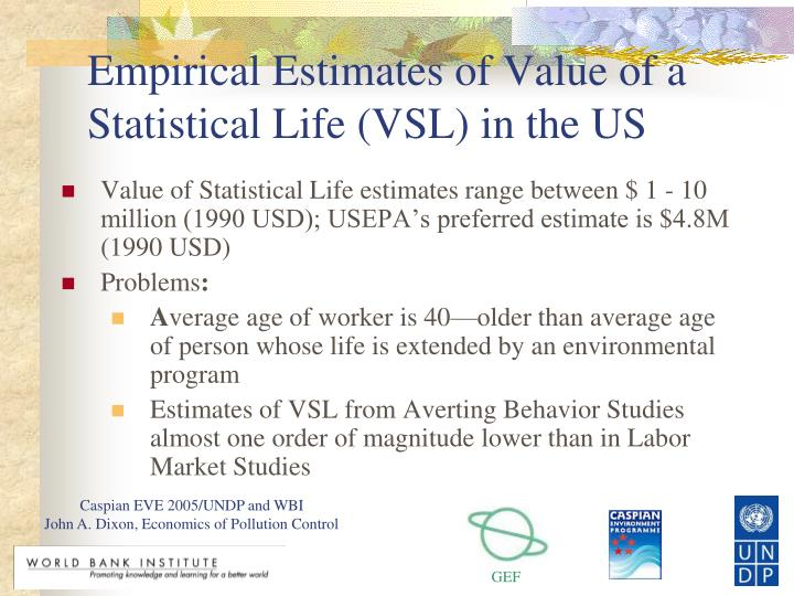 Empirical Estimates of Value of a Statistical Life (VSL) in the US