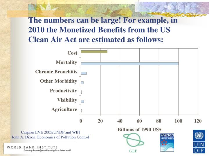 The numbers can be large! For example, in 2010 the Monetized Benefits from the US Clean Air Act are estimated as follows:
