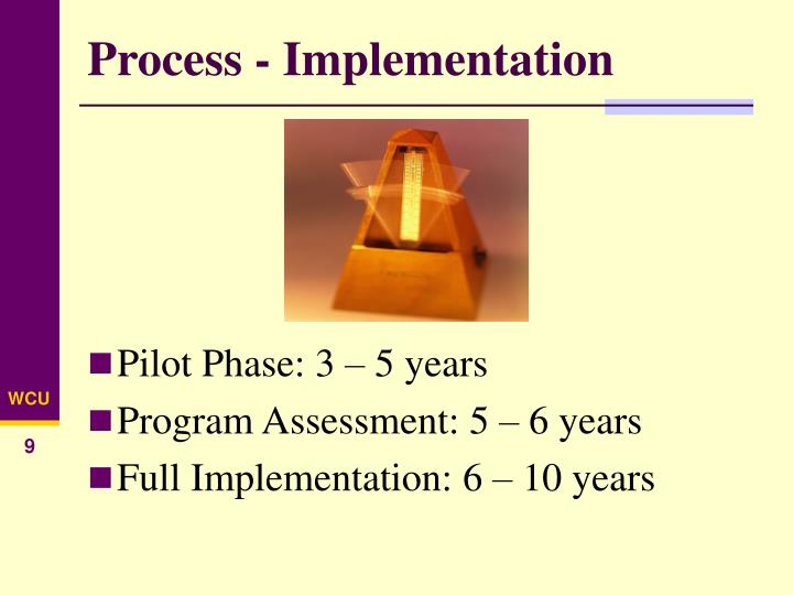 Process - Implementation