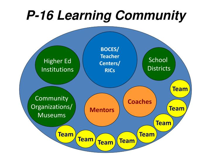 P-16 Learning Community