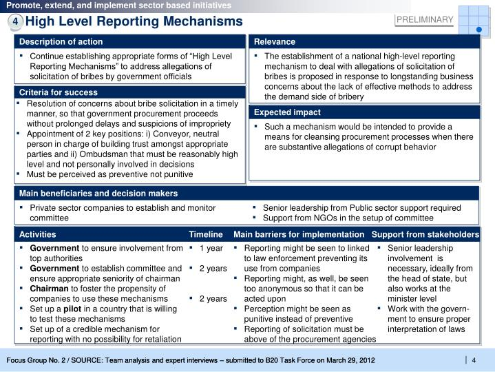 High Level Reporting Mechanisms