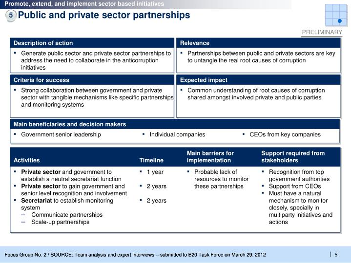 Public and private sector partnerships
