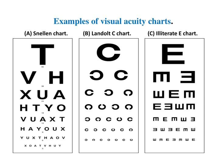 Examples of visual acuity charts