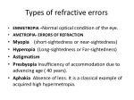 types of refractive errors