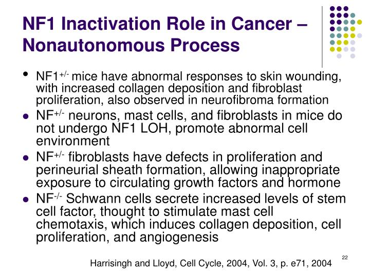 NF1 Inactivation Role in Cancer – Nonautonomous Process