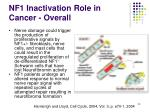 nf1 inactivation role in cancer overall