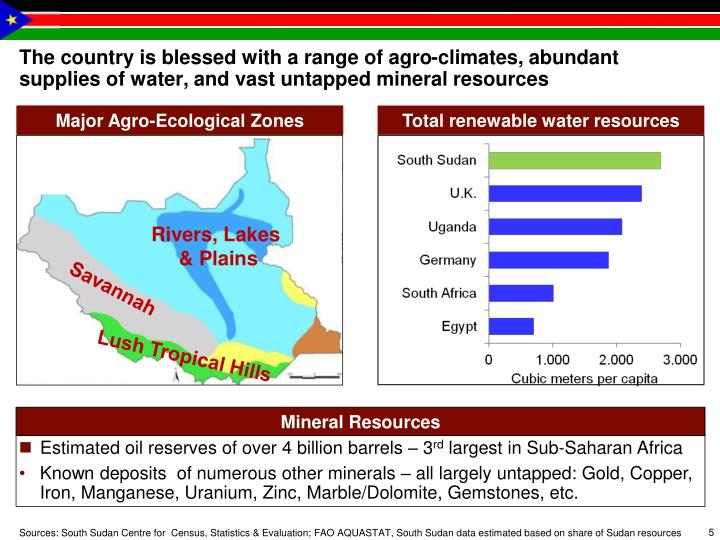 The country is blessed with a range of agro-climates, abundant supplies of water, and vast untapped mineral resources