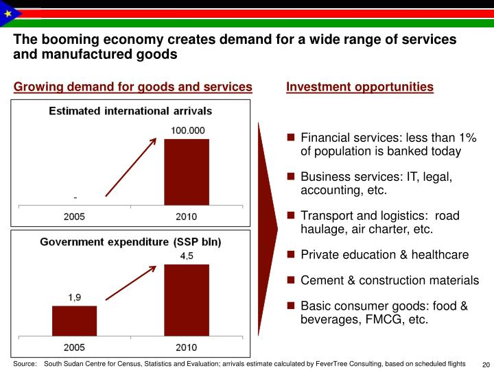 The booming economy creates demand for a wide range of services and manufactured goods