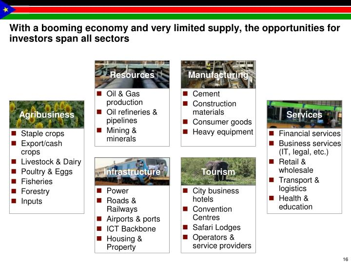 With a booming economy and very limited supply, the opportunities for investors span all sectors