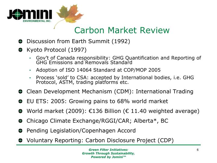 Carbon Market Review