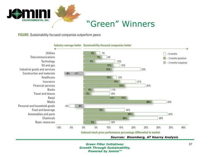 """""""Green"""" Winners"""