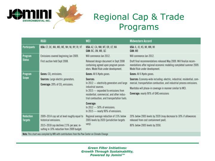 Regional Cap & Trade
