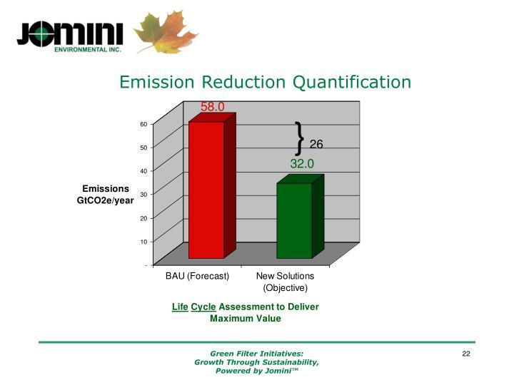 Emission Reduction Quantification
