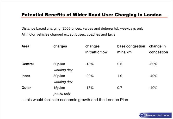 Potential Benefits of Wider Road User Charging in London