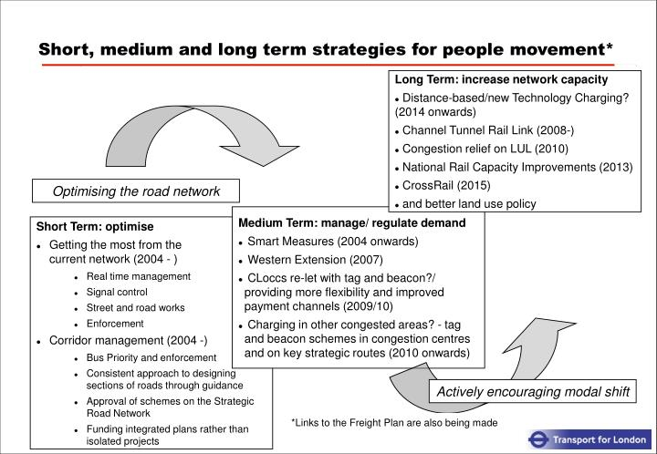 Short, medium and long term strategies for people movement*