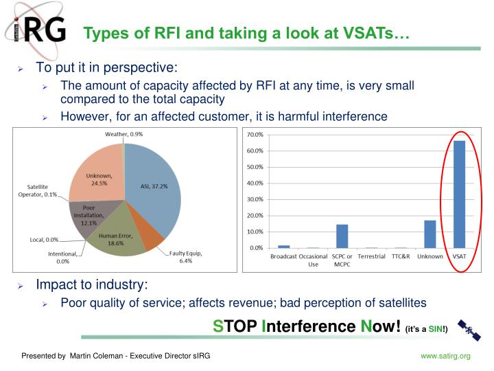 Types of RFI and taking a look at VSATs…
