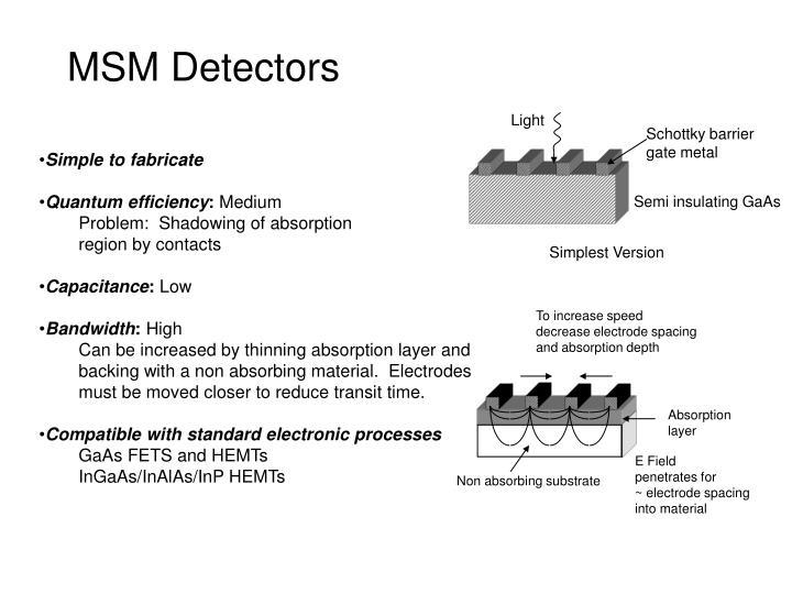 MSM Detectors