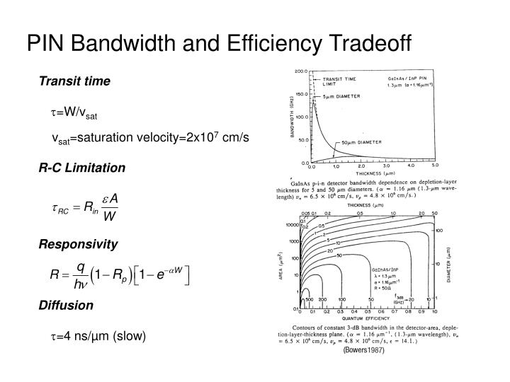PIN Bandwidth and Efficiency Tradeoff