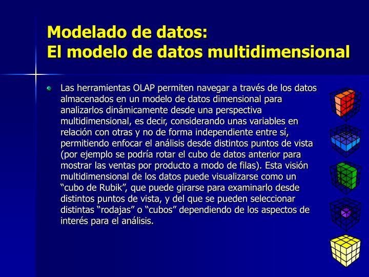 Modelado de datos: