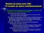 modelo de datos para dw el modelo de datos multidimensional