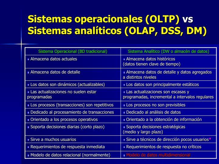 Sistemas operacionales (OLTP)