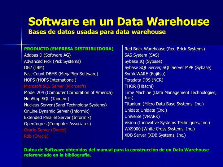 Software en un Data Warehouse