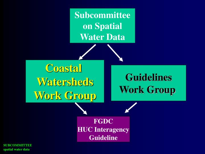 Subcommittee