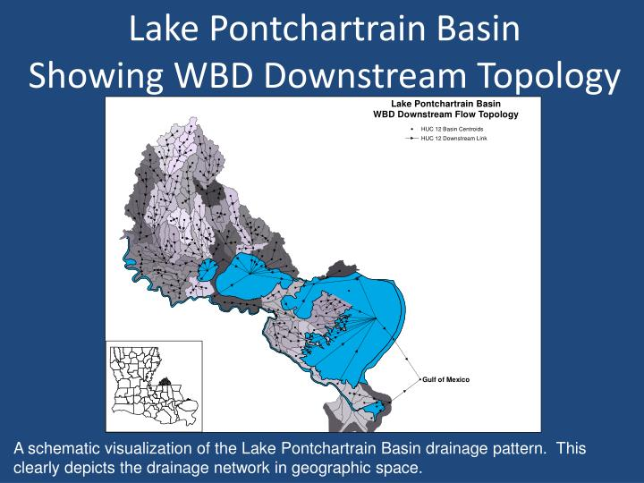Lake Pontchartrain Basin