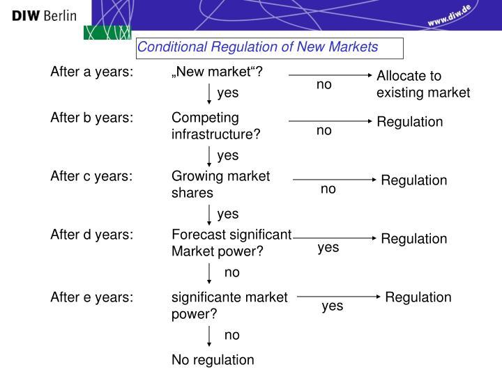 Conditional Regulation of New Markets