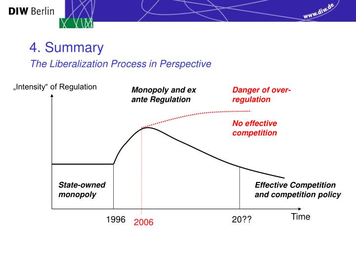 """Intensity"" of Regulation"