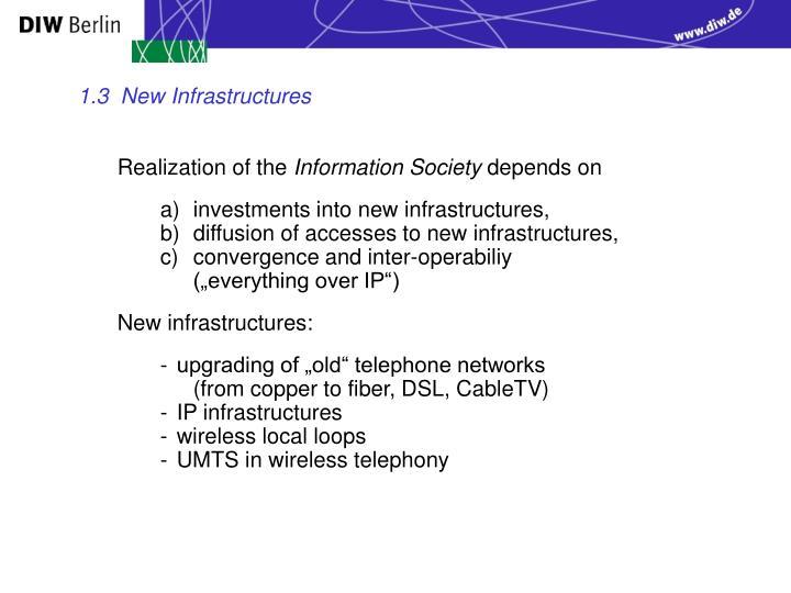 1.3  New Infrastructures